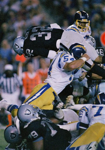 Looking Ahead: Raiders – Chargers