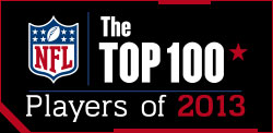 Sneak Peek: Which players are ranked 20-11 on the Top 100 of 2013?