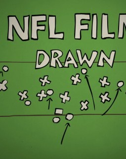"""""""NFL Films DRAWN"""" – The CompleteCollection"""